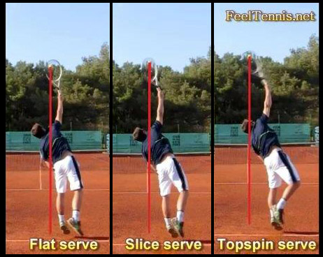 Ball Tosses and Serves
